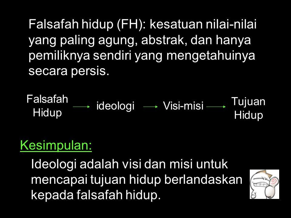 Falsafah hidup (FH): kesatuan nilai-nilai yang paling agung, abstrak, dan hanya pemiliknya sendiri yang mengetahuinya secara persis.