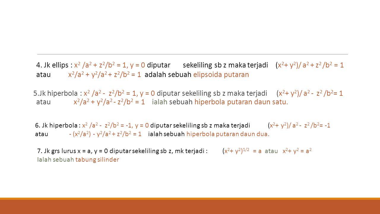 4. Jk ellips : x2 /a2 + z2/b2 = 1, y = 0 diputar sekeliling sb z maka terjadi (x2+ y2)/ a2 + z2 /b2 = 1 atau x2/a2 + y2/a2 + z2/b2 = 1 adalah sebuah elipsoida putaran