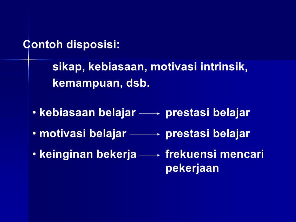 Contoh disposisi: sikap, kebiasaan, motivasi intrinsik, kemampuan, dsb. kebiasaan belajar prestasi belajar.