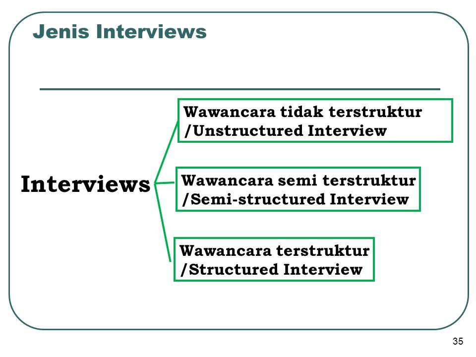 Interviews Jenis Interviews