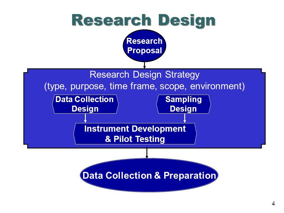 Instrument Development Data Collection & Preparation