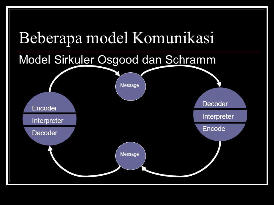 Beberapa model Komunikasi