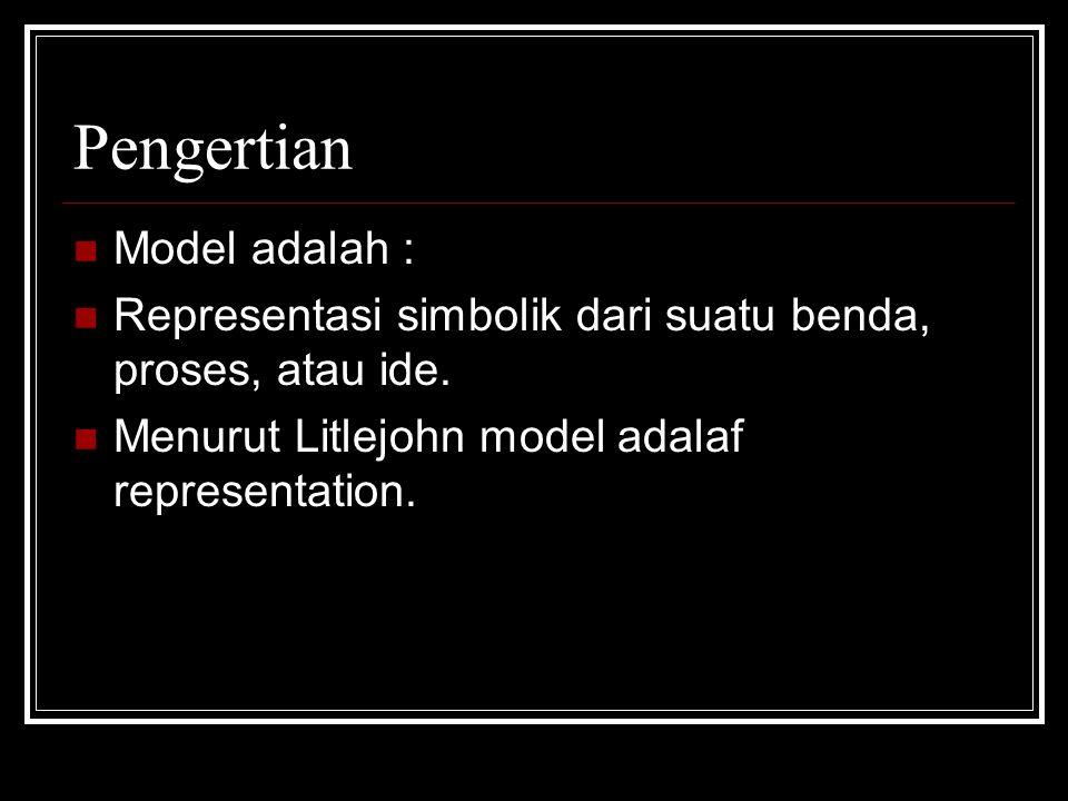 Pengertian Model adalah :