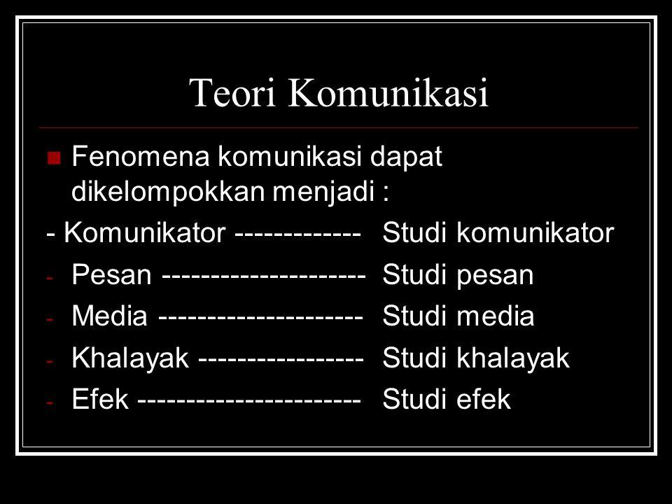 Teori Komunikasi Fenomena komunikasi dapat dikelompokkan menjadi :