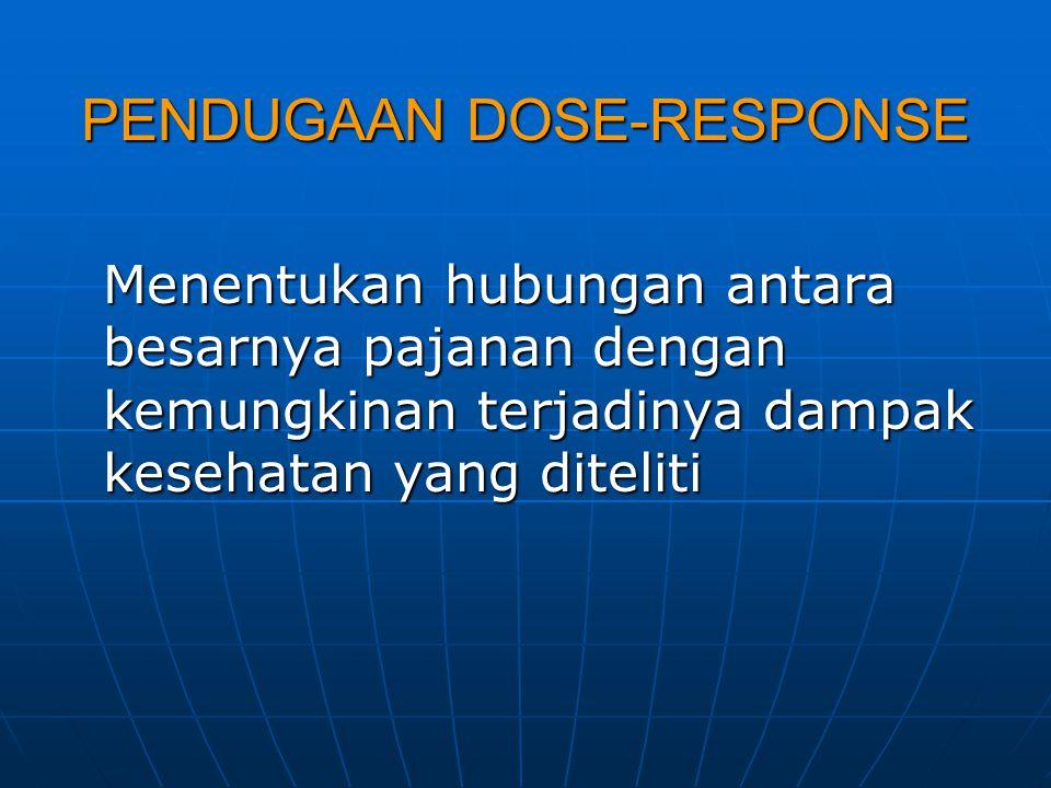 PENDUGAAN DOSE-RESPONSE