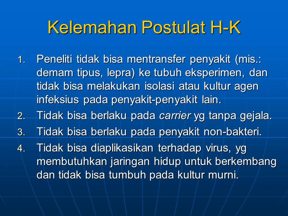 Kelemahan Postulat H-K
