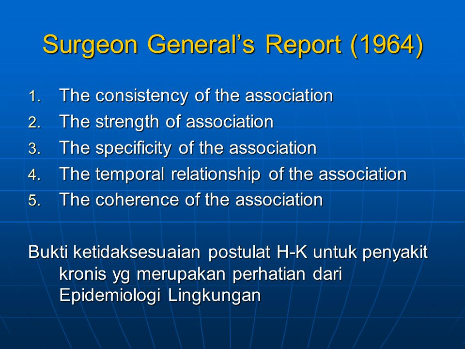 Surgeon General's Report (1964)