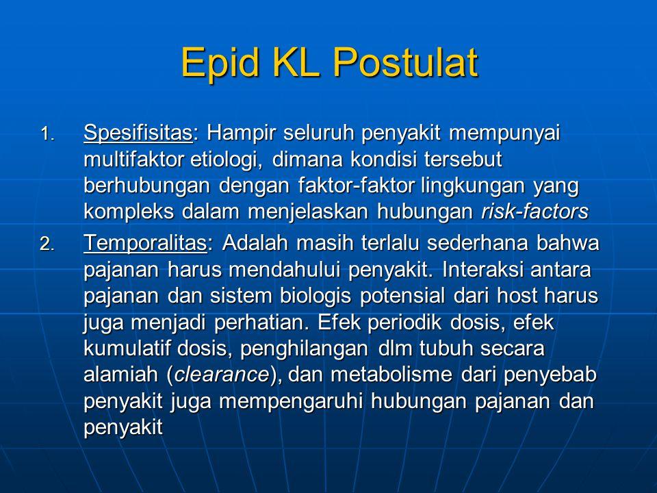 Epid KL Postulat