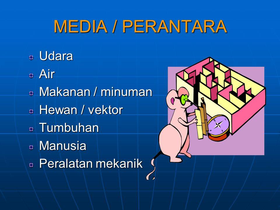 MEDIA / PERANTARA Udara Air Makanan / minuman Hewan / vektor Tumbuhan