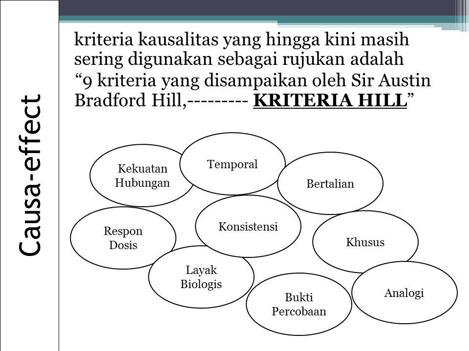 kriteria kausalitas yang hingga kini masih sering digunakan sebagai rujukan adalah 9 kriteria yang disampaikan oleh Sir Austin Bradford Hill,--------- KRITERIA HILL