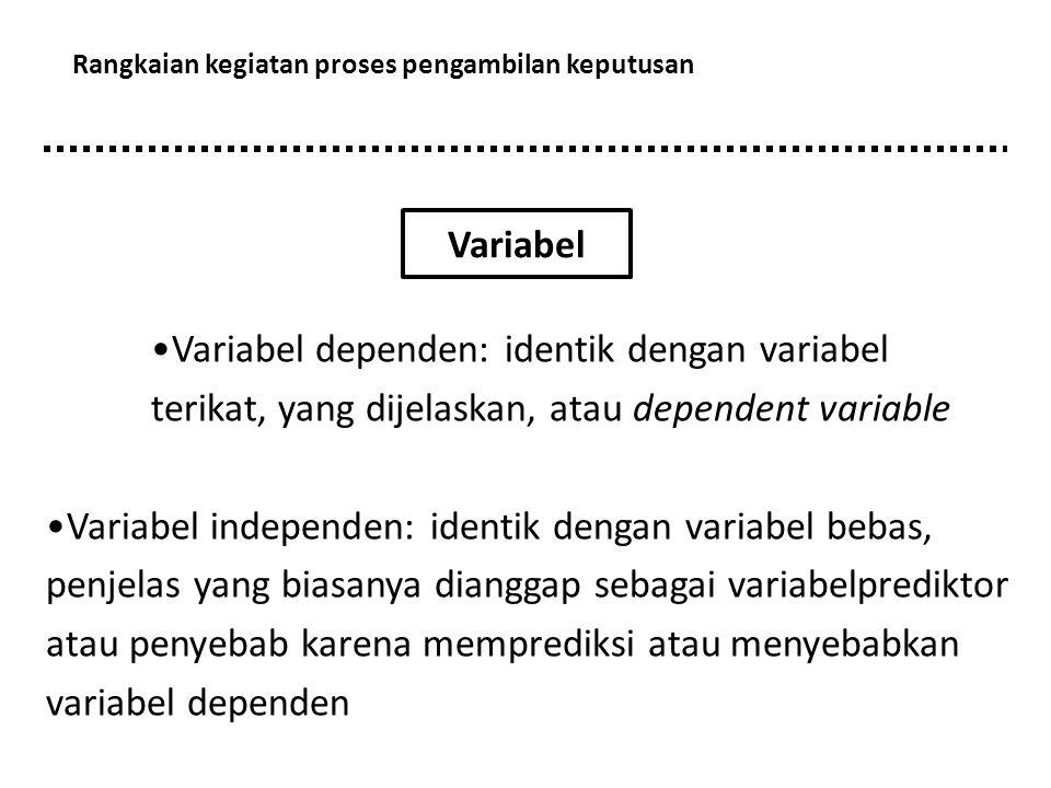 Rangkaian kegiatan proses pengambilan keputusan