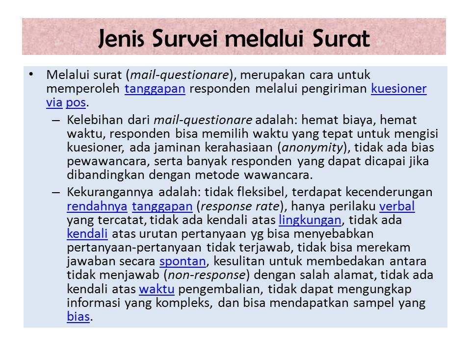 Jenis Survei melalui Surat