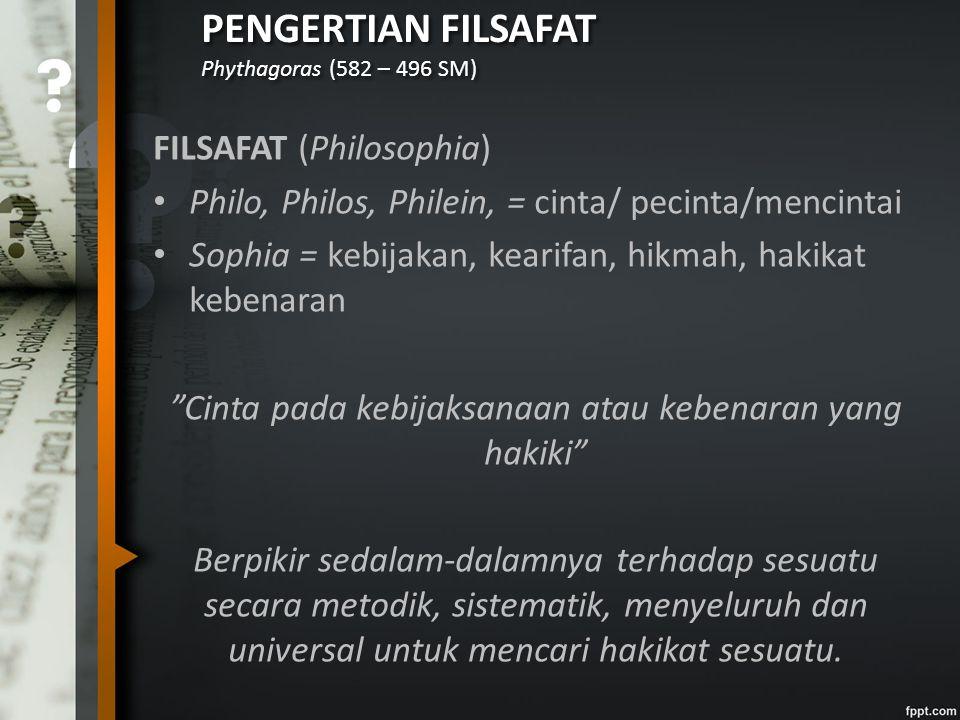 PENGERTIAN FILSAFAT Phythagoras (582 – 496 SM)