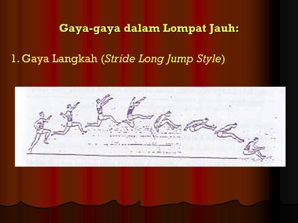 Gaya-gaya dalam Lompat Jauh: