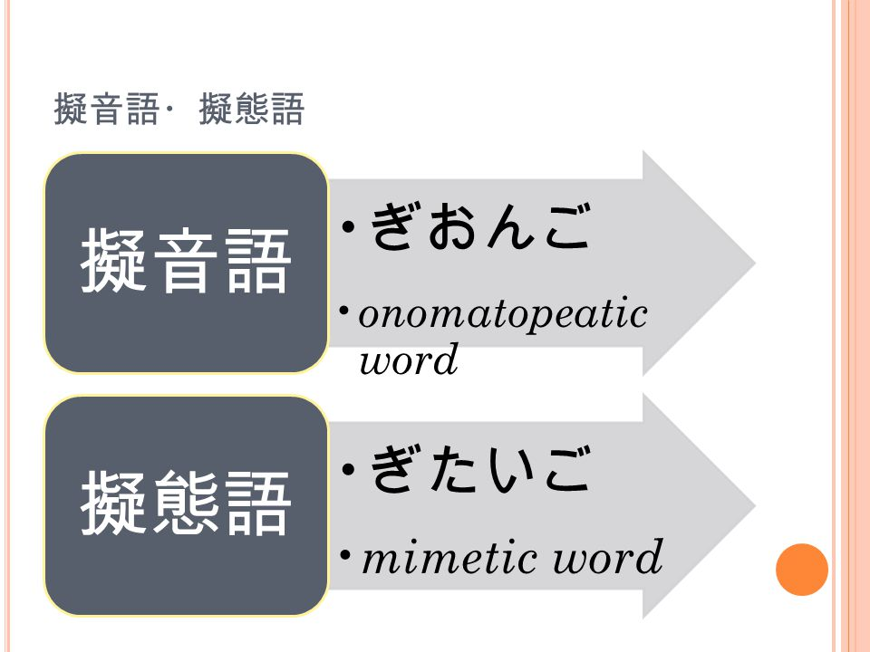 擬音語・擬態語 ぎおんご onomatopeatic word 擬音語 ぎたいご mimetic word 擬態語