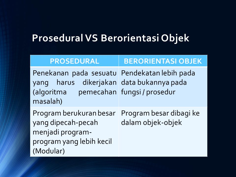 Prosedural VS Berorientasi Objek