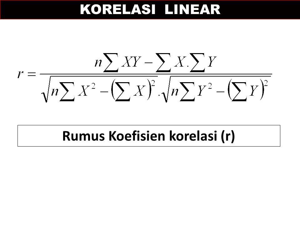 Rumus Koefisien korelasi (r)