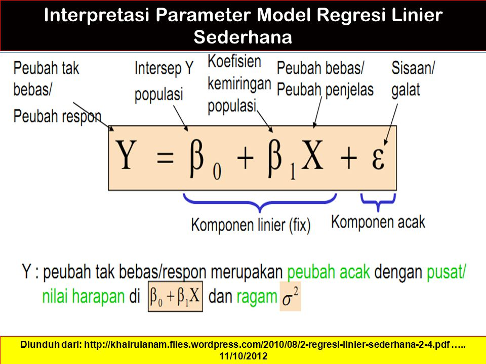 Interpretasi Parameter Model Regresi Linier Sederhana