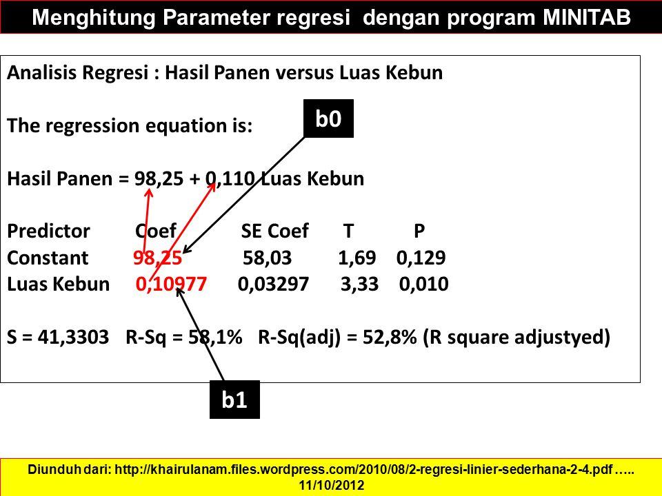 Menghitung Parameter regresi dengan program MINITAB