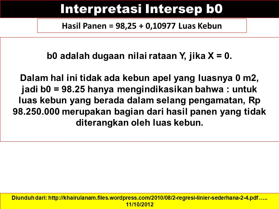 Interpretasi Intersep b0