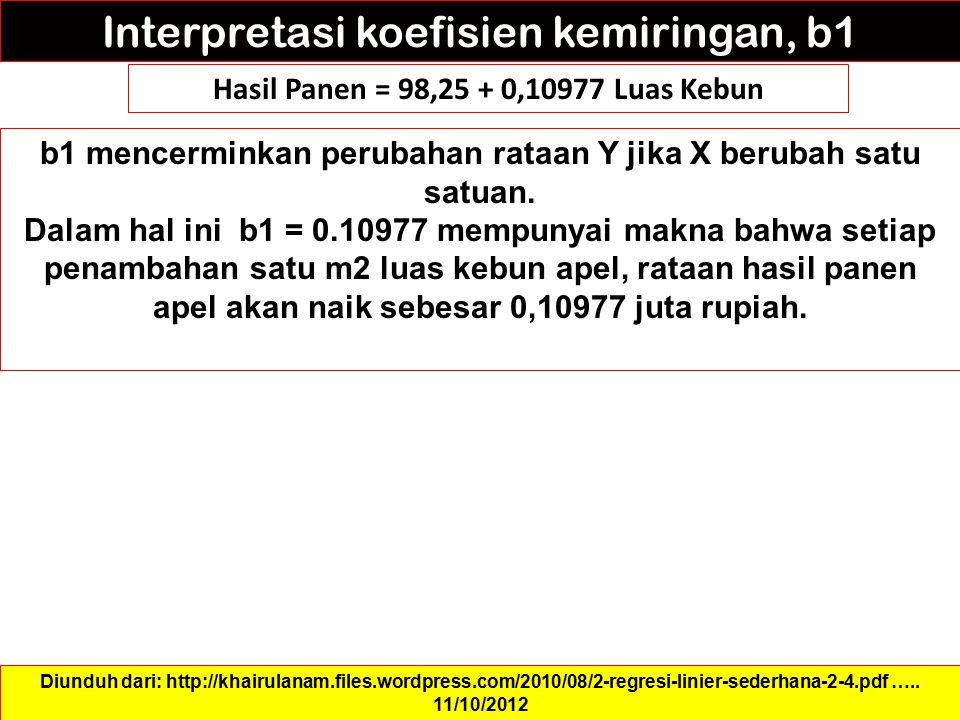 Interpretasi koefisien kemiringan, b1