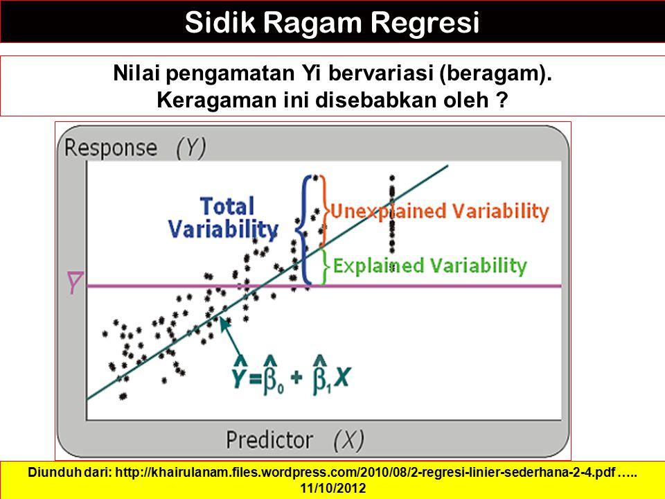 Sidik Ragam Regresi Nilai pengamatan Yi bervariasi (beragam).