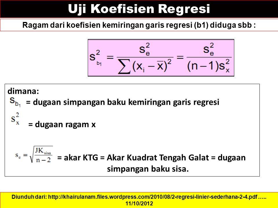 Ragam dari koefisien kemiringan garis regresi (b1) diduga sbb :