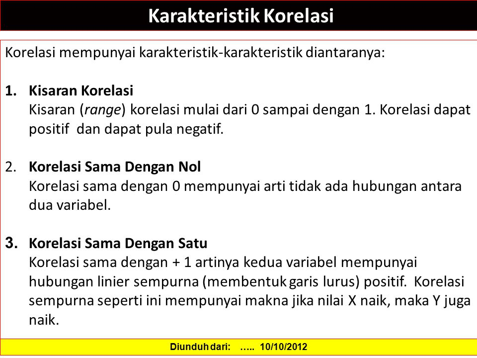 Karakteristik Korelasi