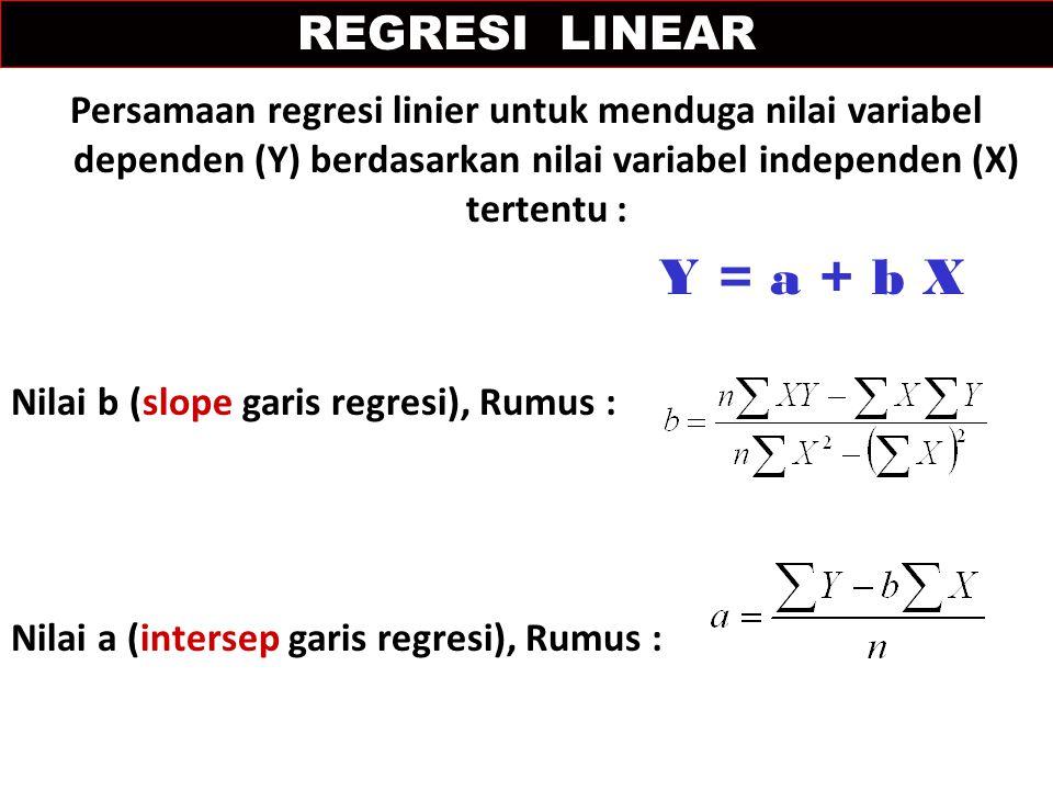 REGRESI LINEAR Persamaan regresi linier untuk menduga nilai variabel dependen (Y) berdasarkan nilai variabel independen (X) tertentu :