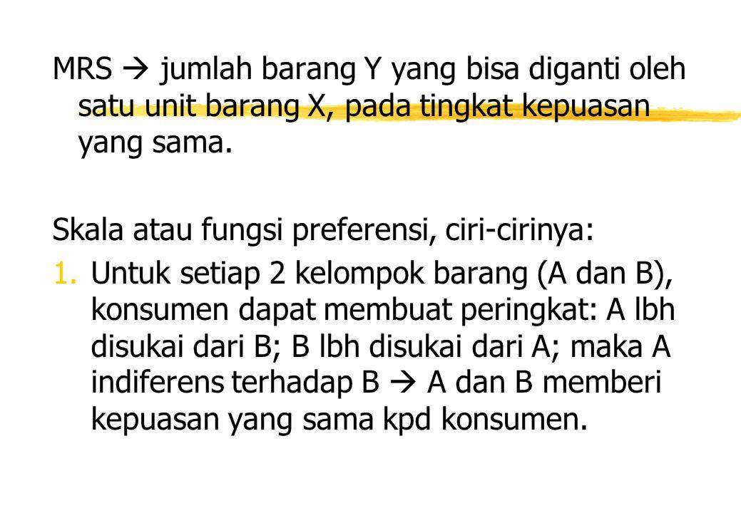 MRS  jumlah barang Y yang bisa diganti oleh satu unit barang X, pada tingkat kepuasan yang sama.