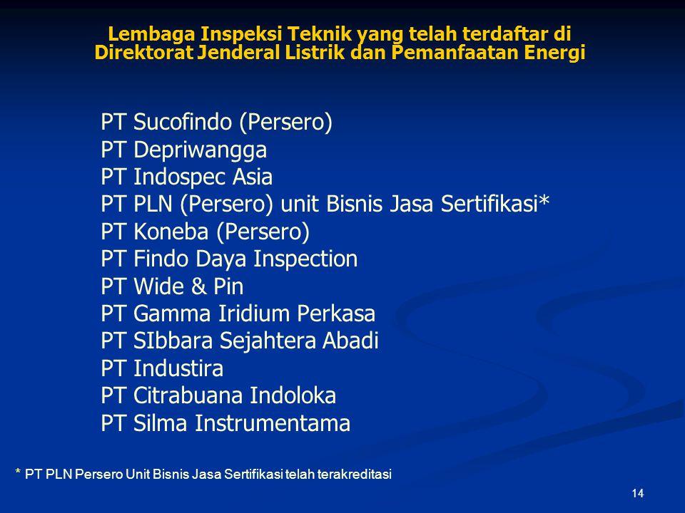 PT Sucofindo (Persero) PT Depriwangga PT Indospec Asia
