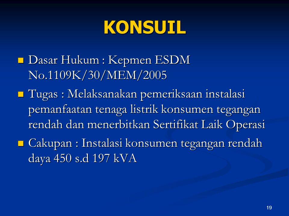 KONSUIL Dasar Hukum : Kepmen ESDM No.1109K/30/MEM/2005
