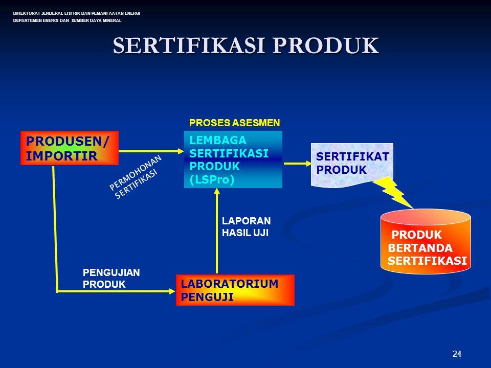 SERTIFIKASI PRODUK PRODUSEN/ IMPORTIR