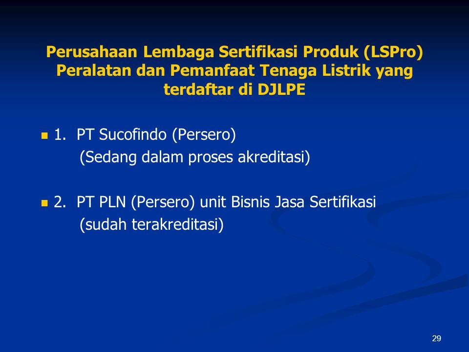 Perusahaan Lembaga Sertifikasi Produk (LSPro) Peralatan dan Pemanfaat Tenaga Listrik yang terdaftar di DJLPE