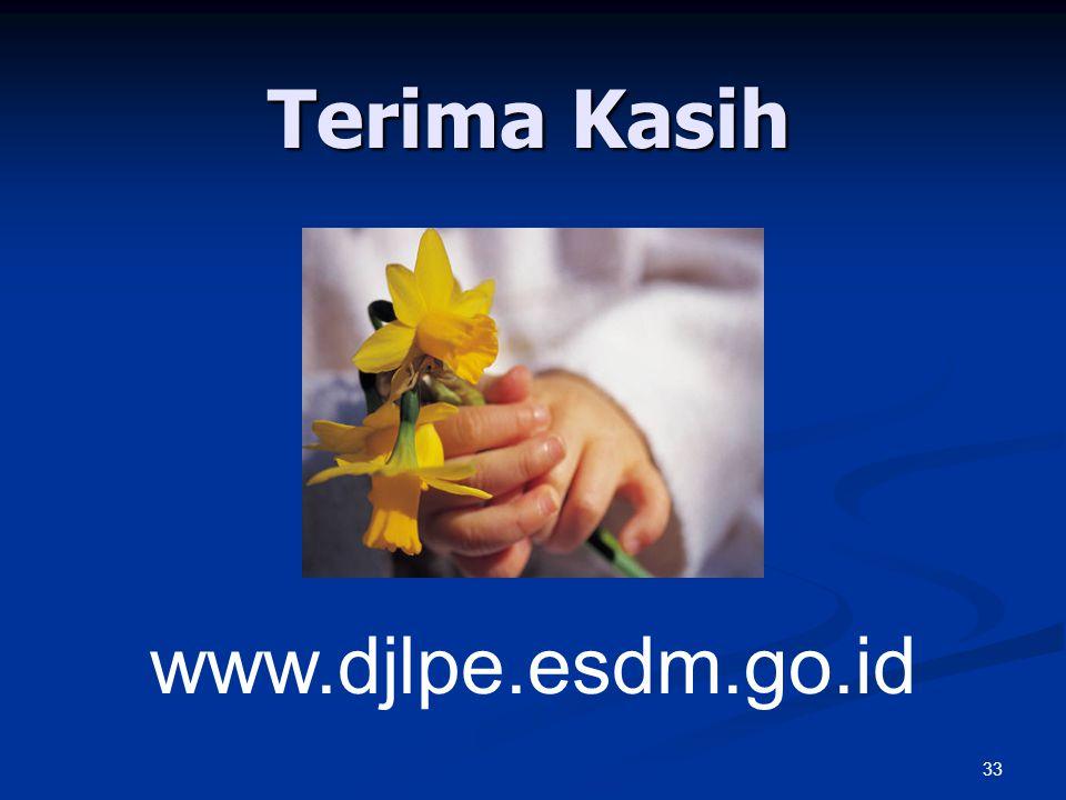Terima Kasih www.djlpe.esdm.go.id