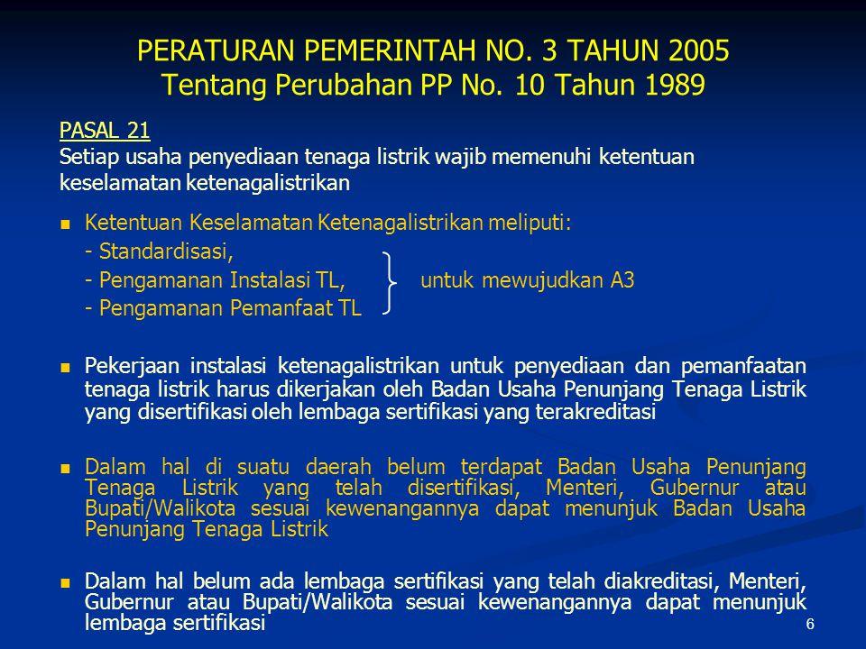 PERATURAN PEMERINTAH NO. 3 TAHUN 2005 Tentang Perubahan PP No