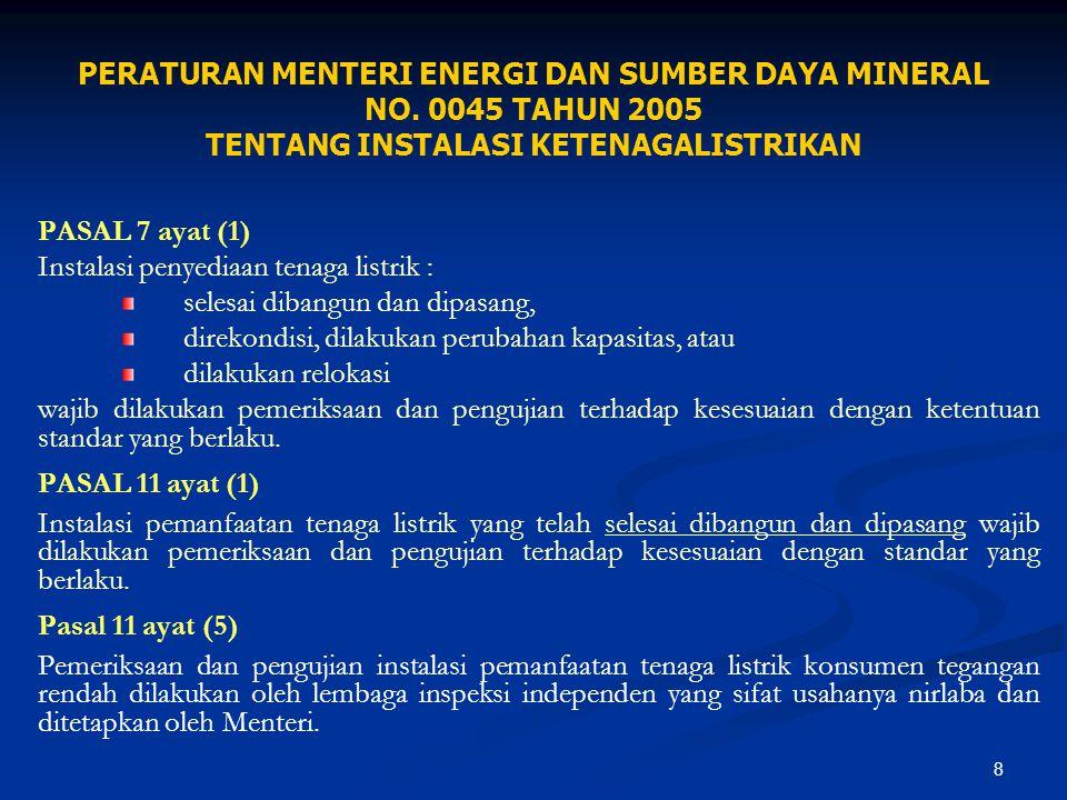 PERATURAN MENTERI ENERGI DAN SUMBER DAYA MINERAL NO