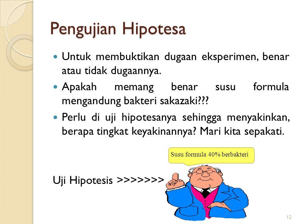 Pengujian Hipotesa Untuk membuktikan dugaan eksperimen, benar atau tidak dugaannya.