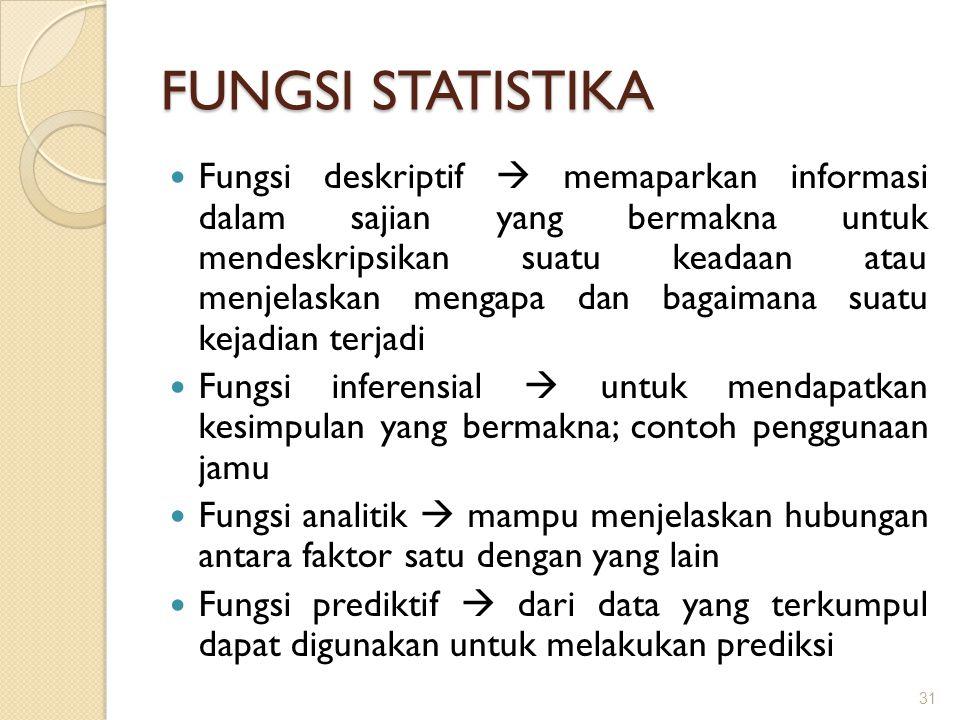 FUNGSI STATISTIKA