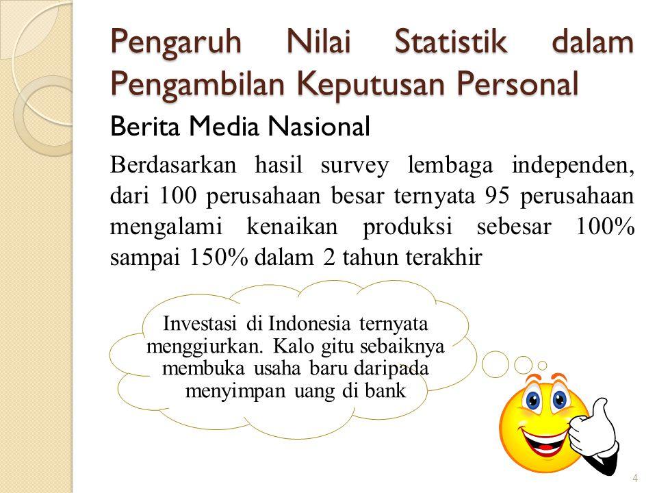 Pengaruh Nilai Statistik dalam Pengambilan Keputusan Personal