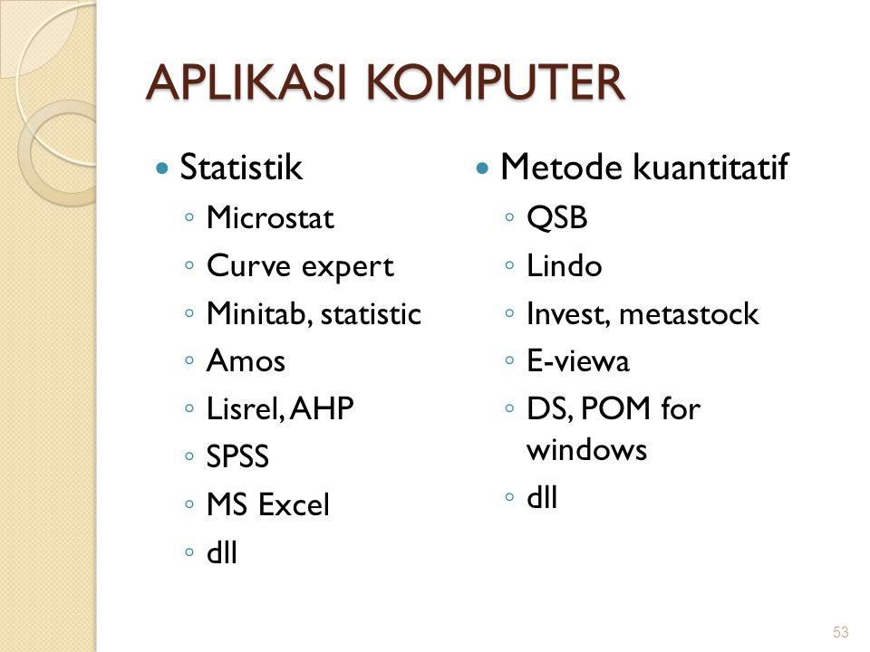 APLIKASI KOMPUTER Statistik Metode kuantitatif Microstat Curve expert
