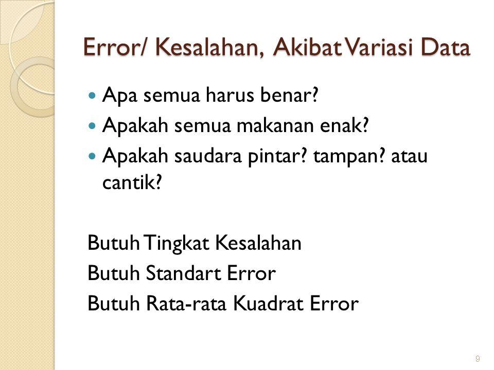 Error/ Kesalahan, Akibat Variasi Data