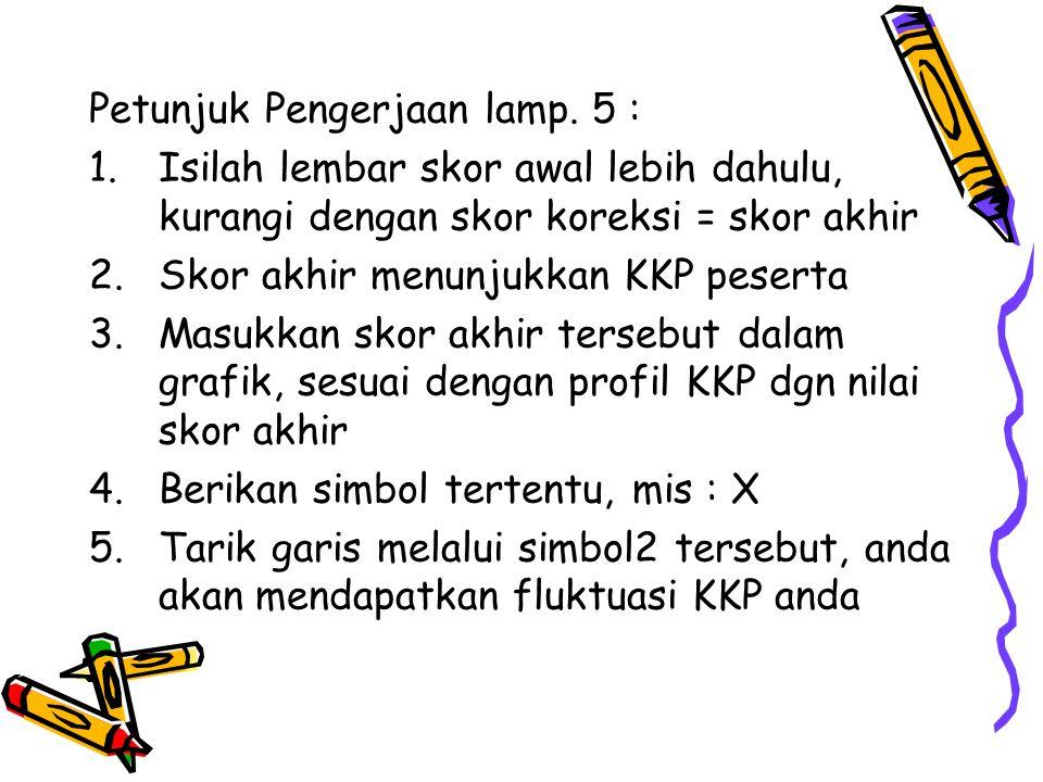 Petunjuk Pengerjaan lamp. 5 :