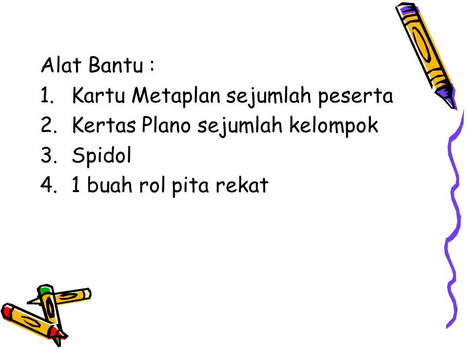 Alat Bantu : Kartu Metaplan sejumlah peserta. Kertas Plano sejumlah kelompok.