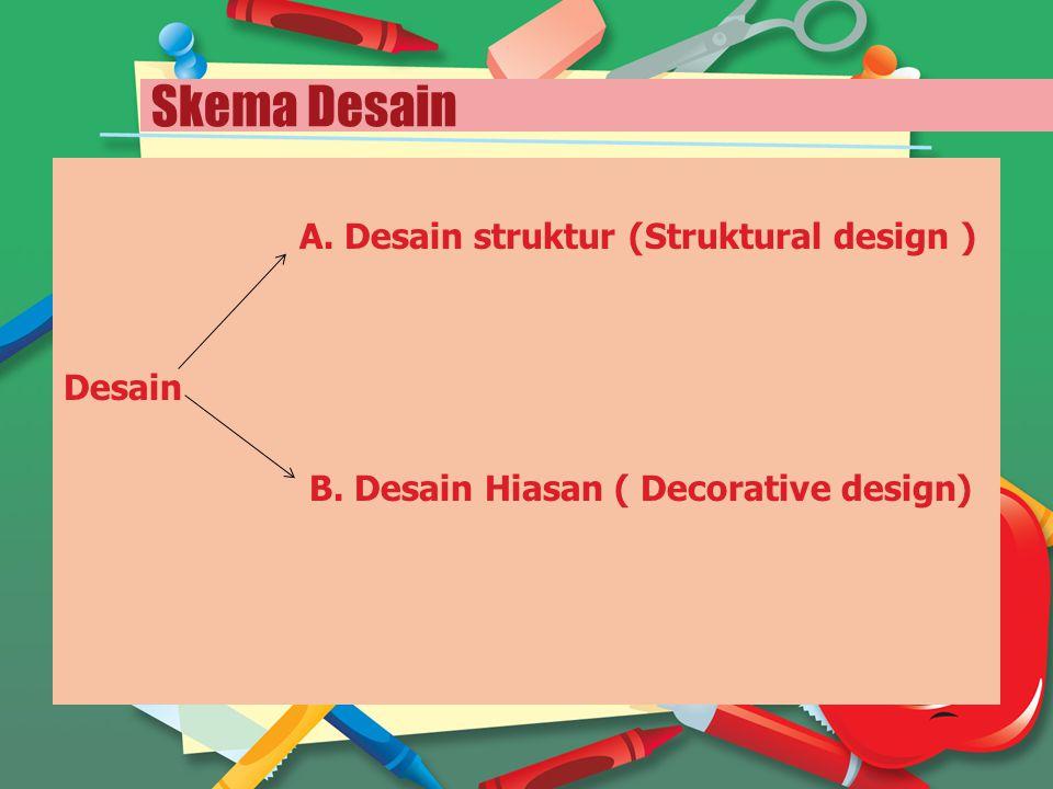Skema Desain A. Desain struktur (Struktural design ) Desain
