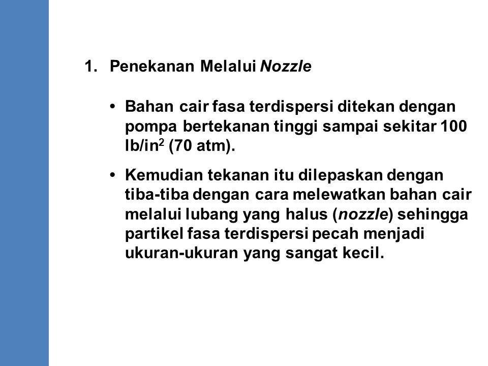 1. Penekanan Melalui Nozzle
