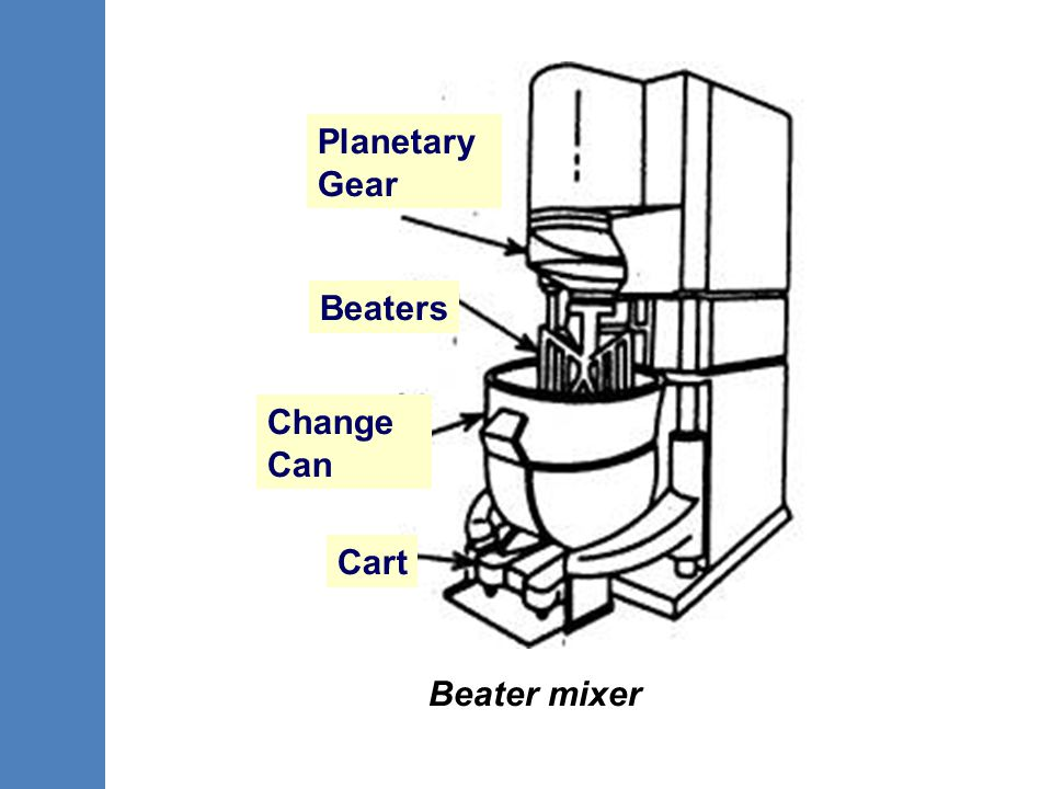 Planetary Gear Beaters Change Can Cart Beater mixer