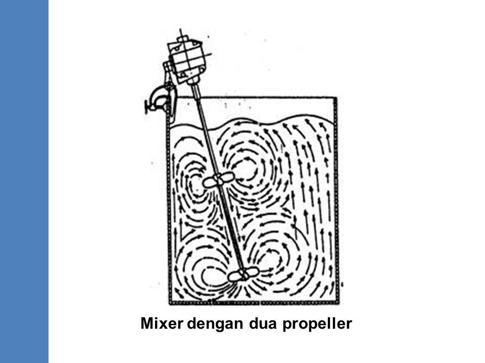 Mixer dengan dua propeller