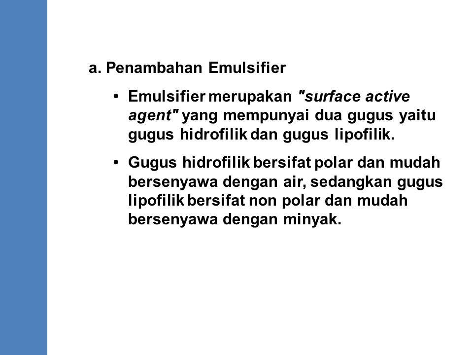 a. Penambahan Emulsifier