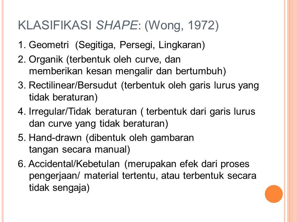 KLASIFIKASI SHAPE: (Wong, 1972)